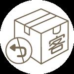 6客製化商品退貨